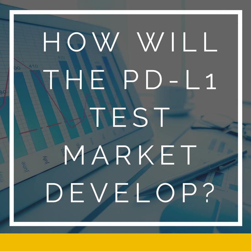 PDL1 market blog image